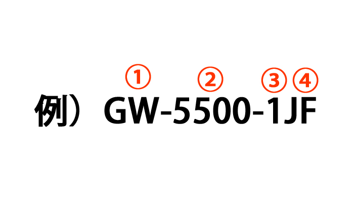 G-SHOCK 型番の見分け方